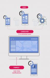 infografia iot
